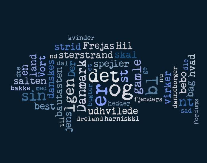 """""""Tagxedo"""" er endnu et spændende online-værktøj, hvor eleverne kan arbejde med tekst, layout og præsentation. Det minder meget om værktøjet """"Wordle"""", men i """"Tagxedo&#82…"""
