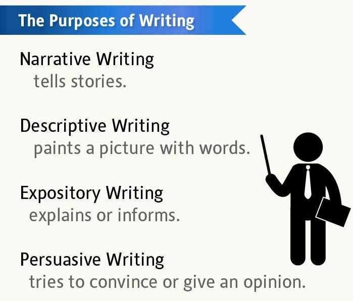 writing essay expressions Writing an essay for an international exam like having had the right amount of practice and counting with a couple of useful expressions up your sleeve.