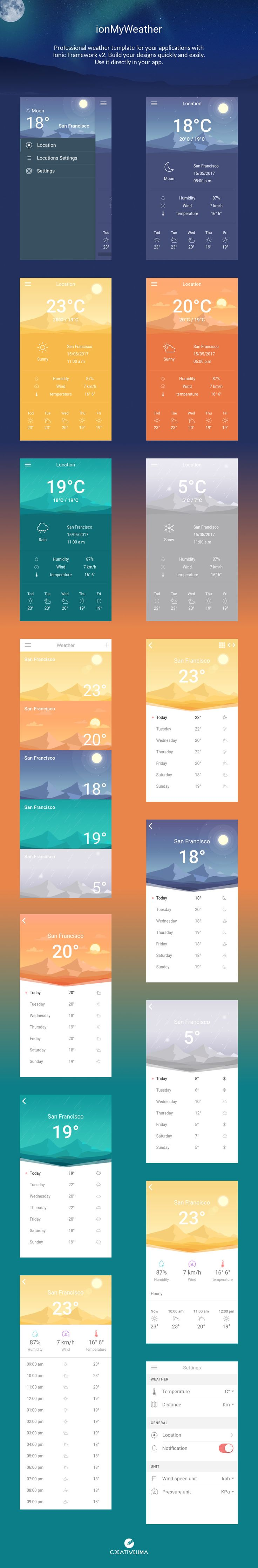 ionMyWeather - Theme - Ionic Framework - ui - app