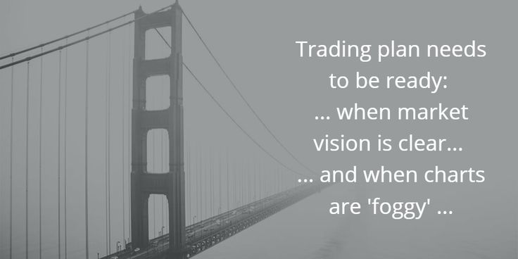 Translating analysis into concrete trading decisions http://buff.ly/2fHoRHO #forex #trade #fx #money - Your capital is at risk