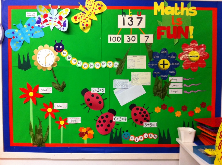 Best 25+ Numeracy Display Ideas On Pinterest  Maths Display Ks2, Maths Working Wall And