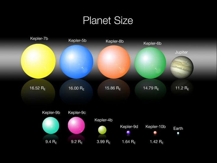 all 12 planets - photo #14