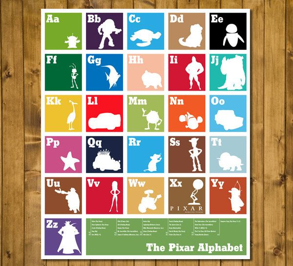 Awesome Pixar alphabet poster on Etsy