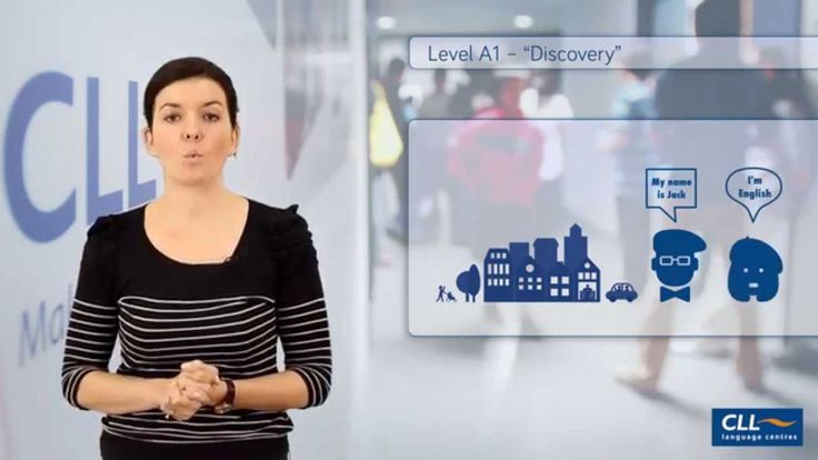 What is the A1 level? (CEFR for Languages)