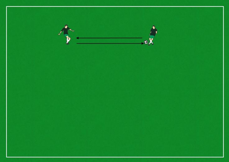 The drill details can be found at https://howaboutfootball.blogspot.ro