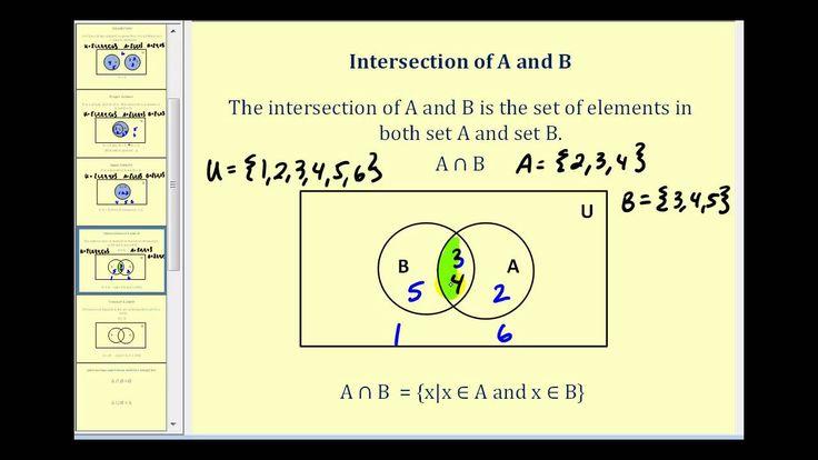 Venn Diagram - 2nd Lecture