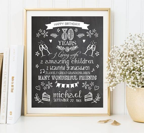 Custom 80th Birthday gift Chalkboard sign Personalized