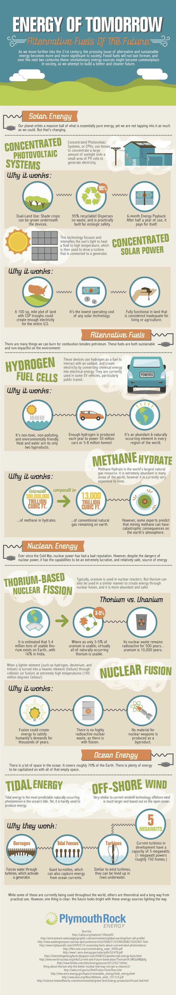 Energías alternativas para el futuro #infografia #infographic #medioambiente