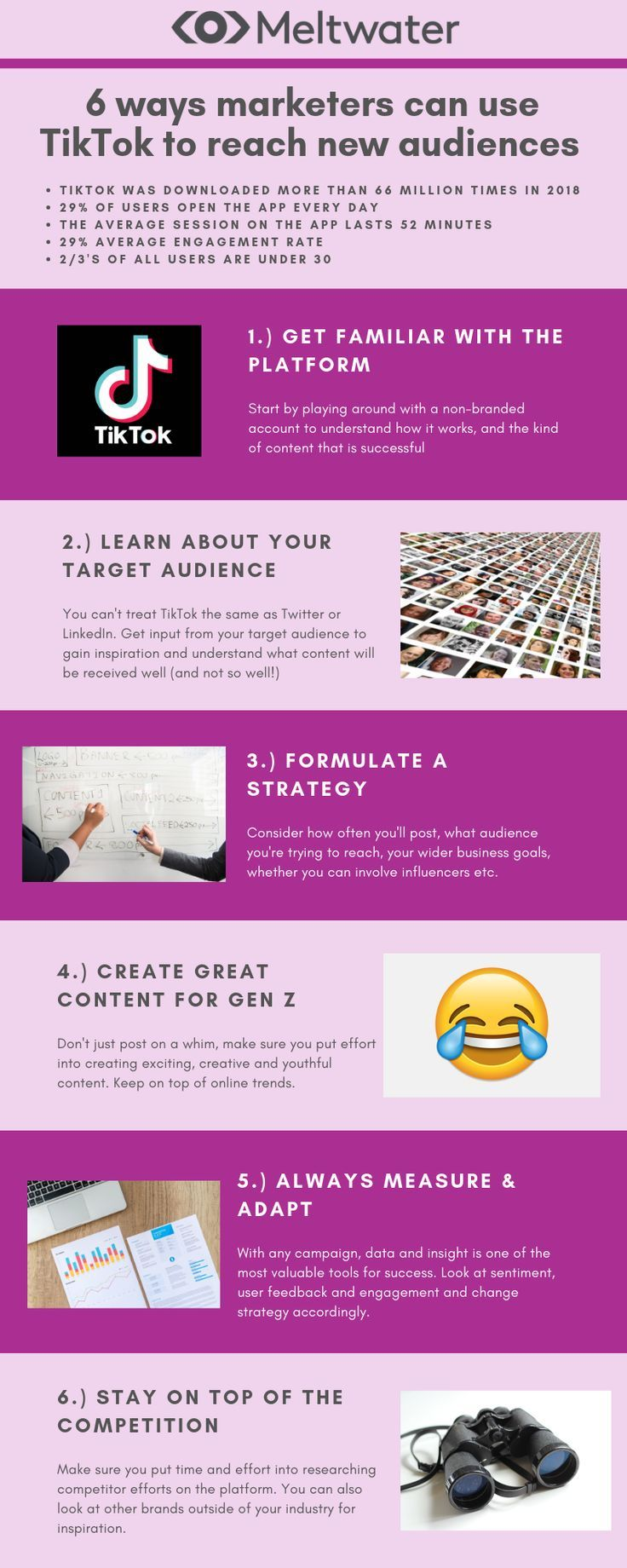 How To Use Tiktok In Your Marketing Strategy Infographic Avance Penados