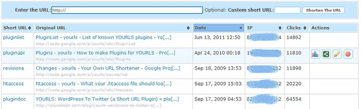Own url shortener tools and scripts to make your own url shortening