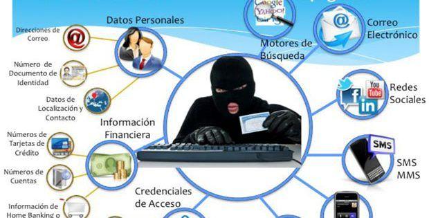 El-Phishing-en-RD-Una-realidad-oculta-entre-sombras-2