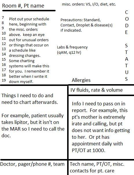 96 best images about resume\/interview\/job on Pinterest - new graduate registered nurse resume