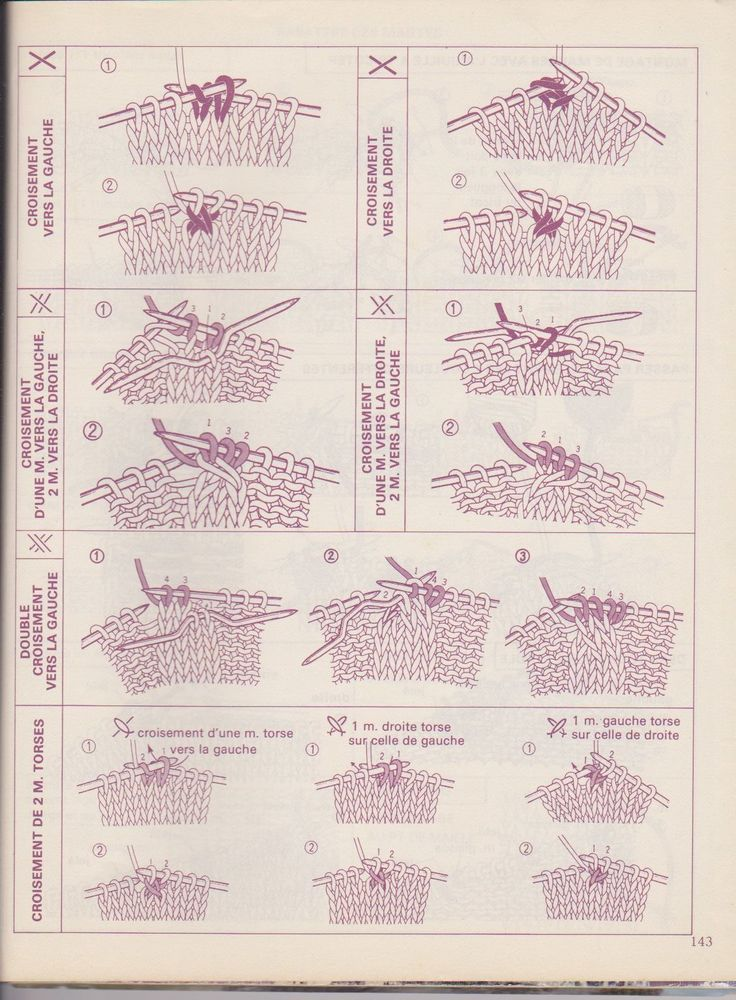Tuto tricot - schémas des points 2/2