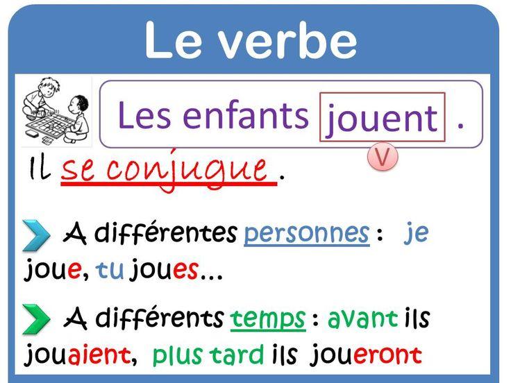 affichages français - (page 2) - la Fouine en clis, le verbe