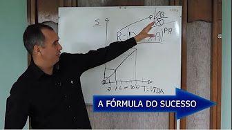 Jorge Paulo Lemann - 10 Segredos de Sucesso - YouTube