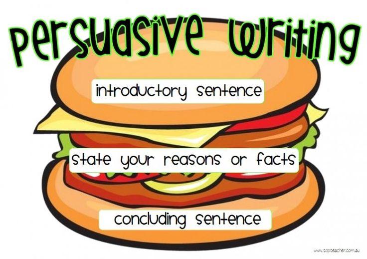 Burger Persuasive Writing Poster