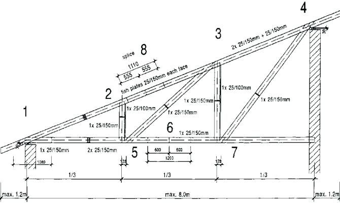 Single Pitch Roof Garage Yahoo Image Search Results Pitched Roof Roof Garage