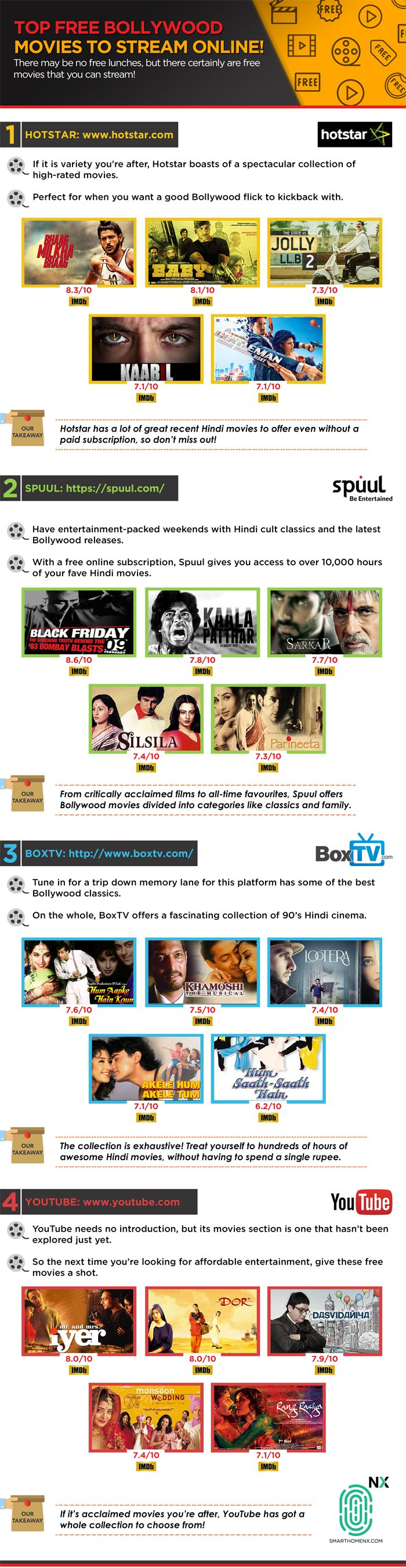 Top #Bollywood movies on India #streamingplatforms
