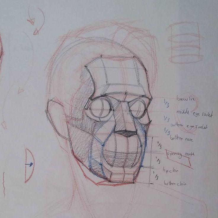 Head chat #art #artist #figure #drawing #lifedrawing #anatomy #anatomydrawing…