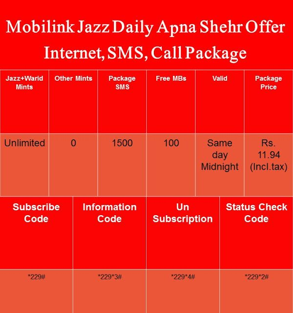 Pin On Mobilink Warid Jazz Daily Calls Internets Sms Packages 12