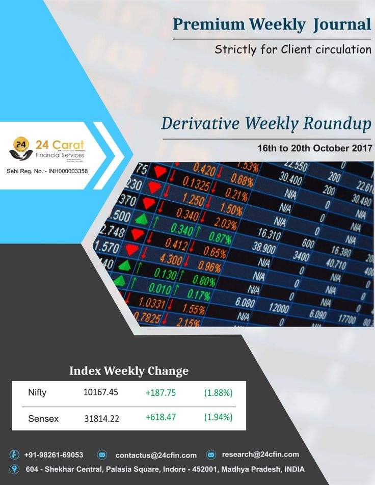 Derivative weekly journal 16th to 20th october 2017