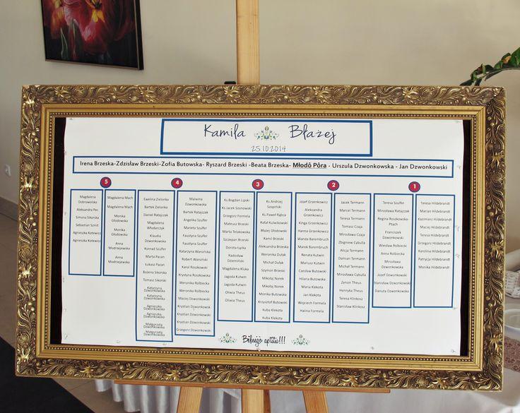 Plakat Usadzenia Gości przy stołach
