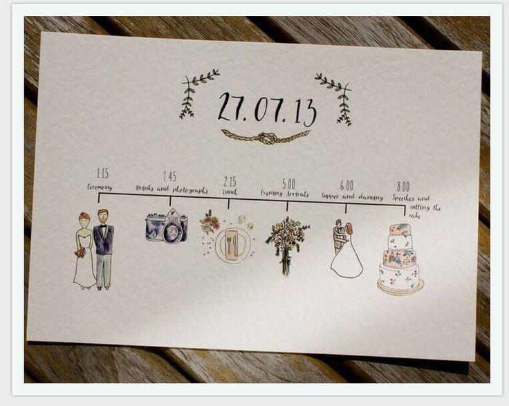 Best Wedding Invitations Cards: Best 25+ Chinese Wedding Invitation Ideas On Pinterest