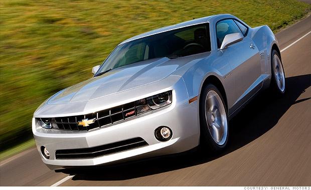Chevrolet Camaro V6 --> Consumer Reports Best Resale Value (2012)