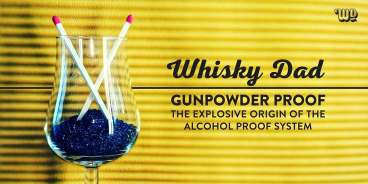 Test your whisky knowledge: What do you know about the explosive origin of the alcohol proof system and is what you know even true?  #alcohol #spirits #alcoholproof #100proof #80proof #gunpowder #gunpowderproof #whisky #gin #rum #history #whiskey #bourbon #UK #USA #ABV #whiskyfabric #whiskyblog #blogger #blog #blogpost #whiskydad #WD