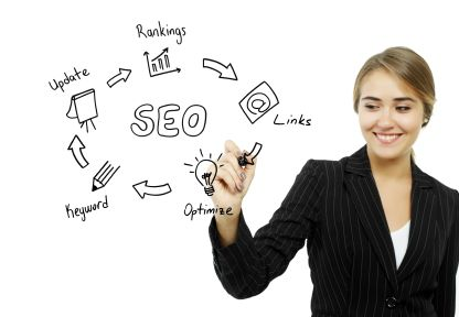 Maximising SEO for small business