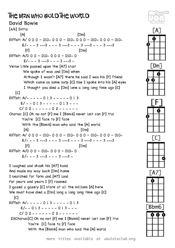 Rule The World Guitar Chords