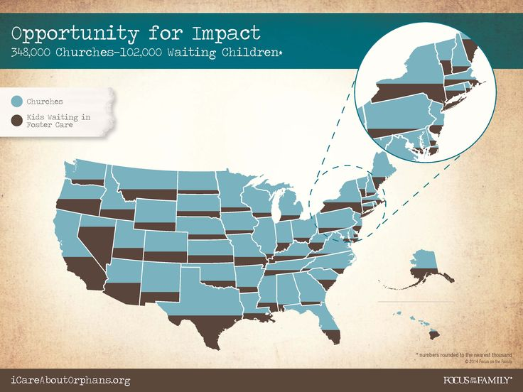 Opportunity for Impact - Statistics