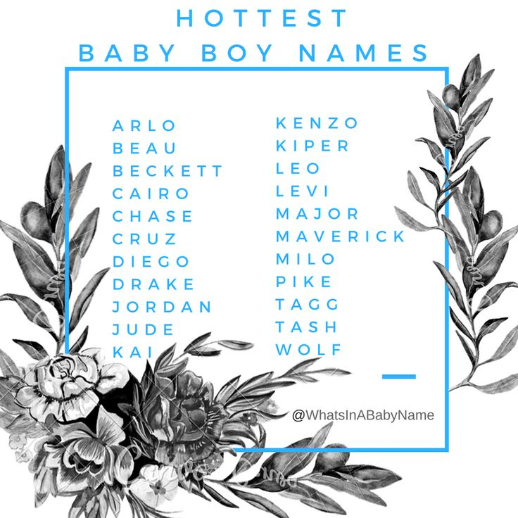 Hottest Baby Boy Names