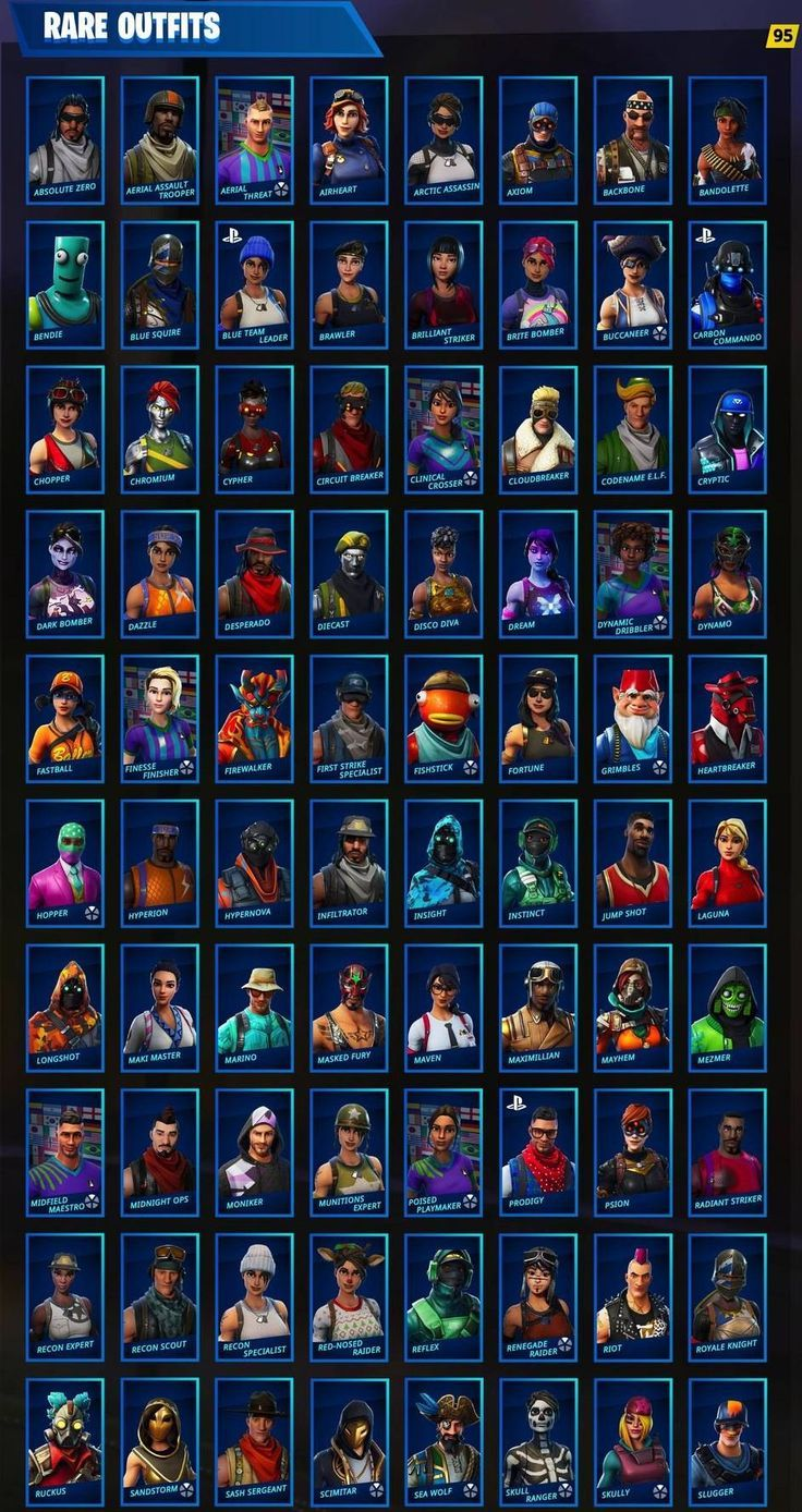 All Fortnite Skins Ever Released - Item Shop, Battle Pass ...
