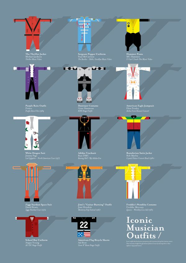 Iconic Musician Outfits by med ness, via Behance