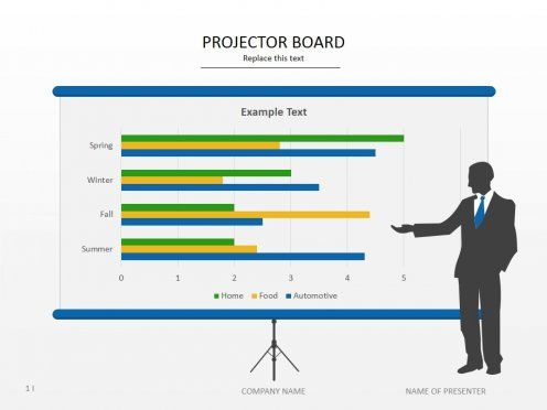 PowerPoint - Projector Board