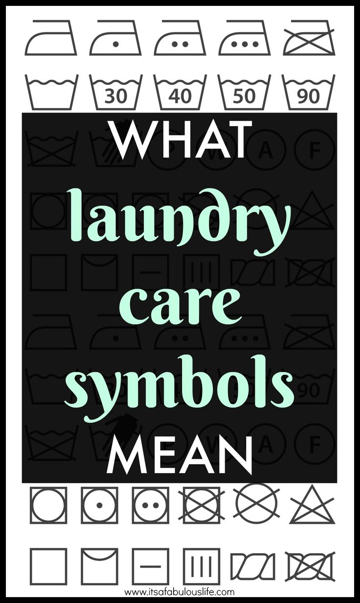 What Laundry Care Symbols Mean