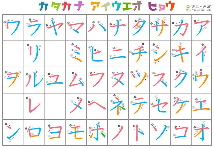 stroke order chart for katakana