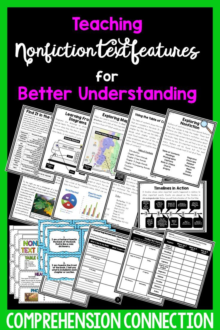 This product bundle is great for modeling and practicing nonfiction text features. It includes teaching charts for printing/projecting, task cards, organizers, and materials for interactive notebooks. Powerpoints will be added for modeling as well. Check out the detailed preview with the listing.