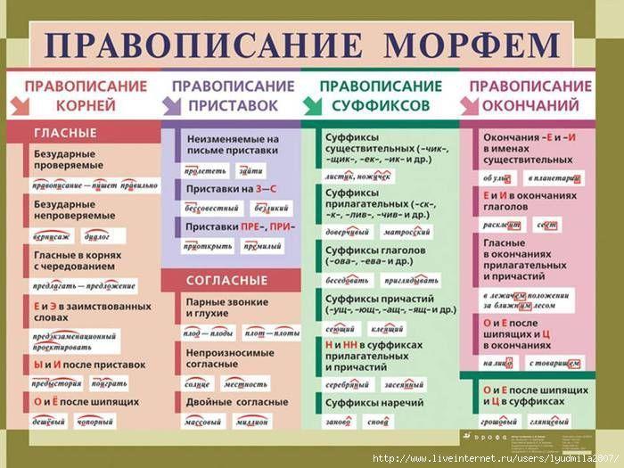 img0.liveinternet.ru images attach c 10 109 95 109095956_1amorfem.jpg