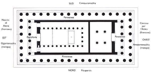 Nella parte esterna del tempio si trovava il FREGIO DORICO che comprendeva: nella facciata orientale (sopra l'accesso alla cella), la metope della Gigantomachia; sul lato lungo a nord, la Presa di Troia (Ilioupersis); sul lato lungo a sud, la Centauromachia (lotta tra Lapiti e Centauri); sul lato corto a ovest, la metope della Amazonomachia (lotta tra Perseo e le Amazzoni). Lungo la parete esterna della cella, si trovava un FREGIO IONICO di 160 metri rappresentante le Panatenee.
