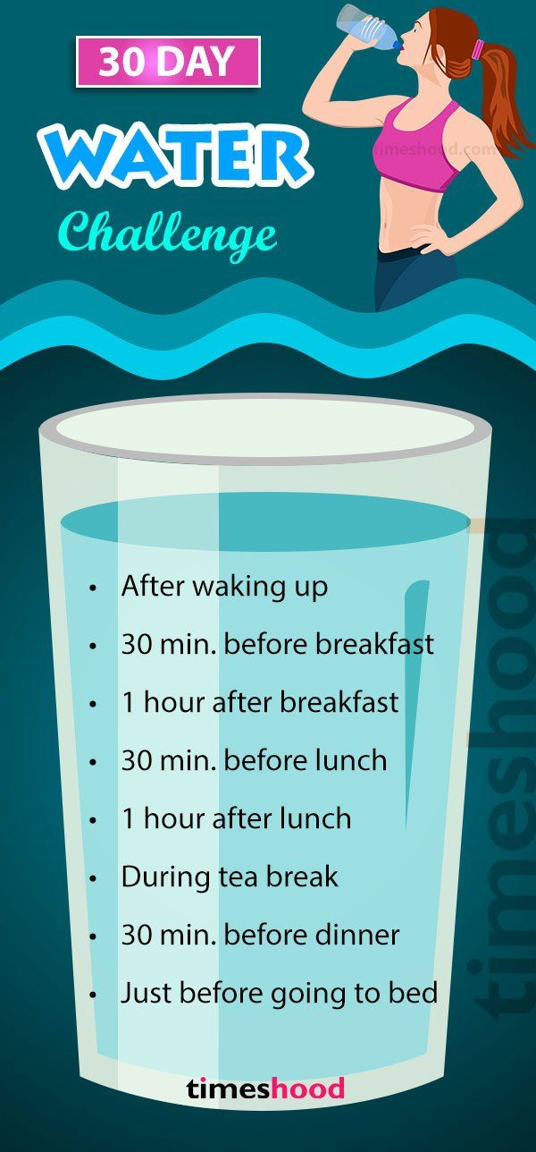 Drink more water weight loss