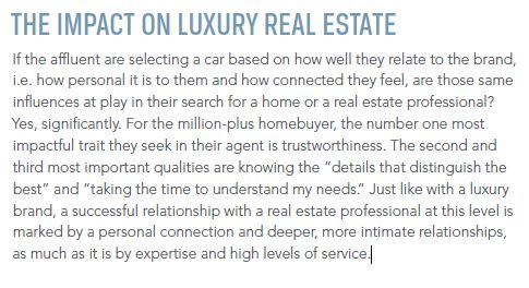 THE IMPACT ON LUXURY REAL ESTATE : If the affluent are selecting a car based on how well they relate to the brand, i.e. how personal it is to them and how connected they feel, are those same influences at play in their search for a home or a real estate professional?  #PalmBeachRealEstate#KevinMLeonard#LuxuryAgent#PalmBeach#LuxuryPortfolio