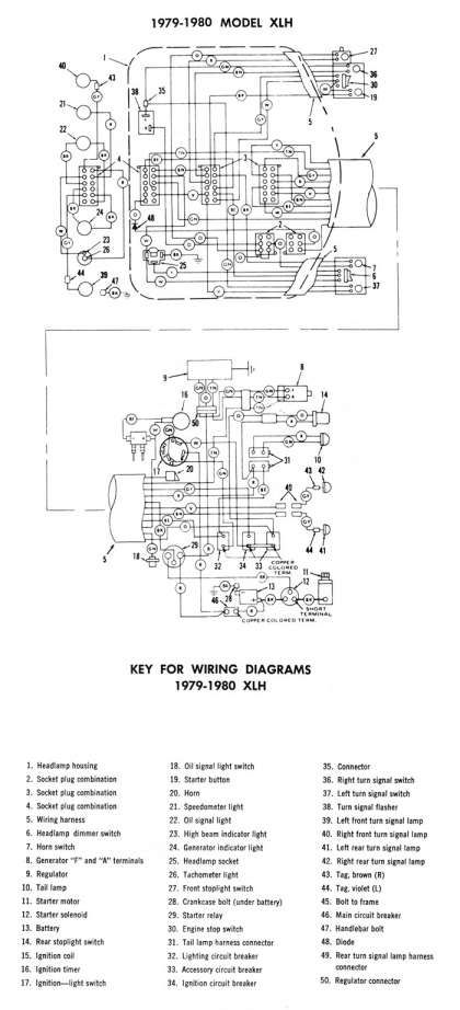Harley Davidson Sportster Engine Wiring Diagram and Harley
