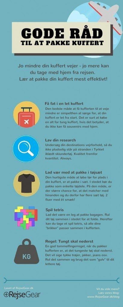 Gode råd til at pakke din kuffert til rejsen. Har du selv andre? Re-pin med dit gode råd! ;-)