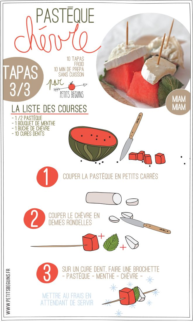 TAPAS À LA FRANÇAISE - BATTLE FOOD