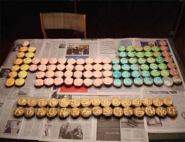The periodic table of ... cupcakes?!