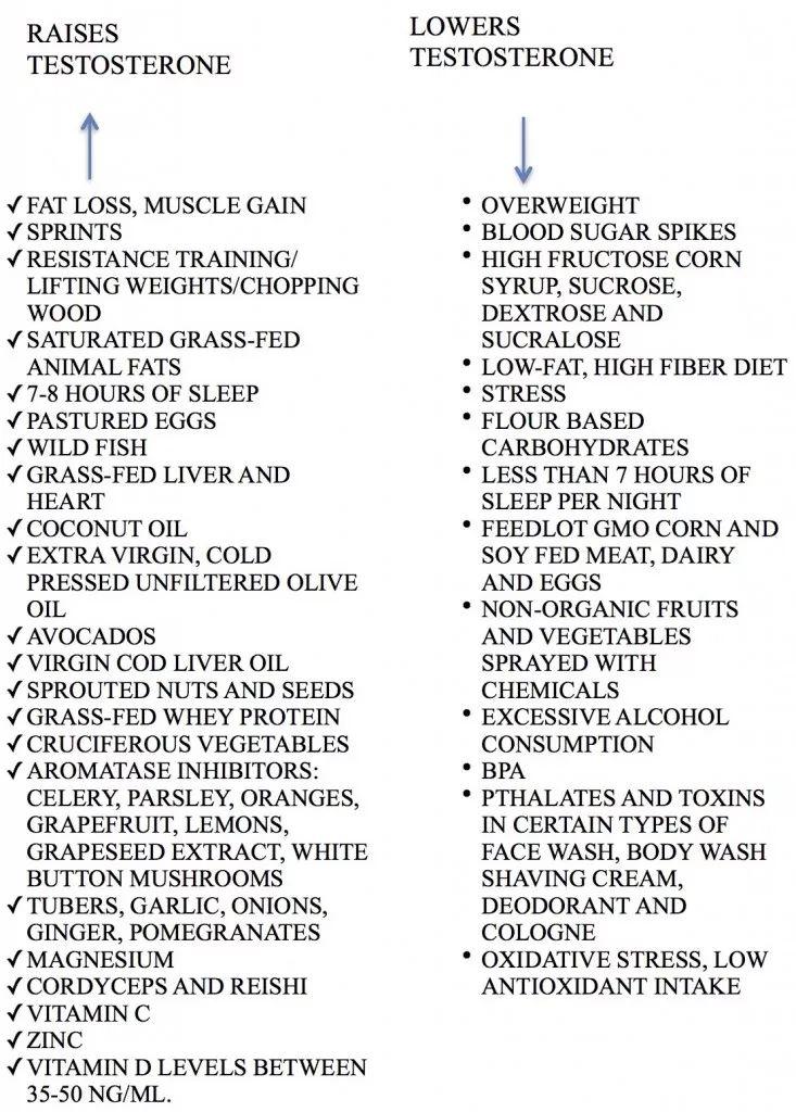 t booster vs steroids
