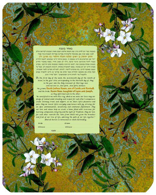 rosh hashanah reflection questions