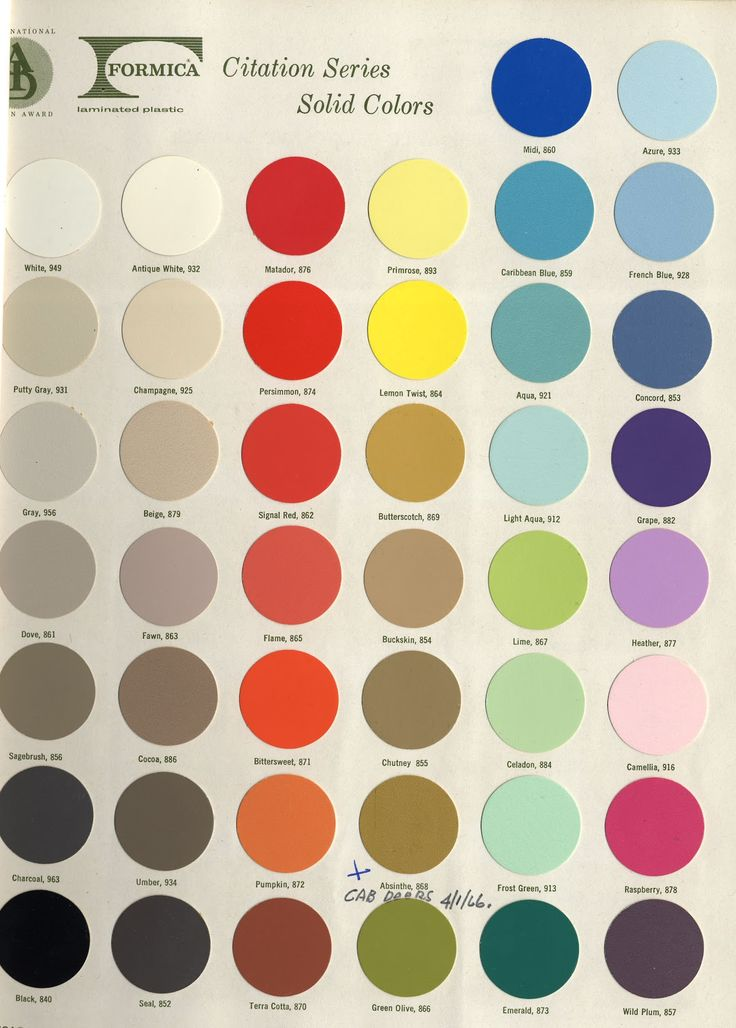 Colors Of The 1960s Home Decor Formica Catalogue 1966